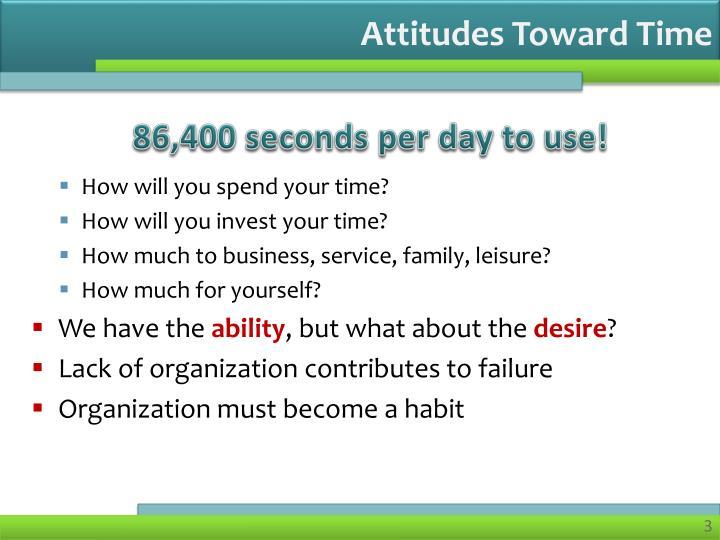 Attitudes toward time1