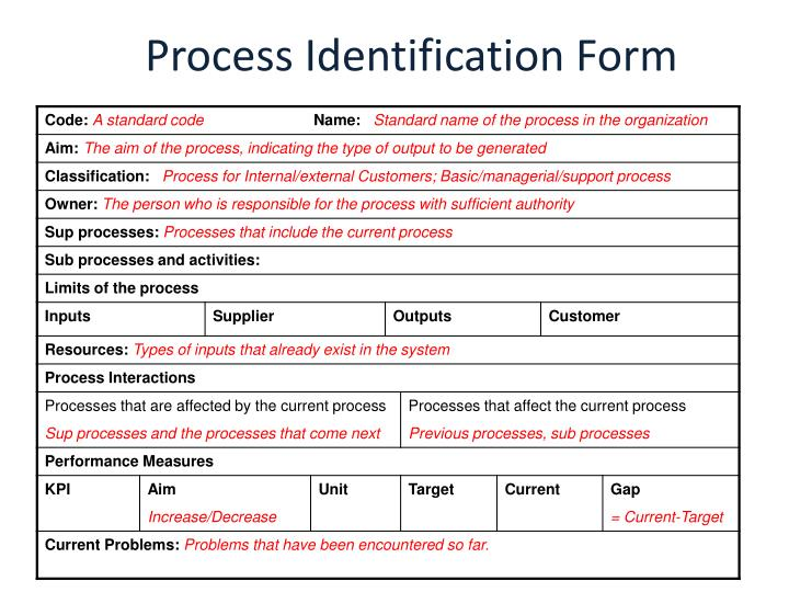 Process Identification Form