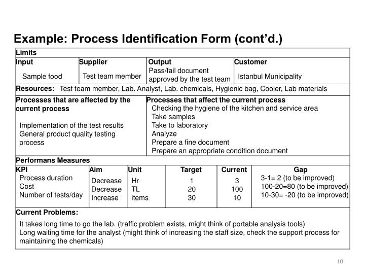 Example: Process Identification Form (cont'd.)