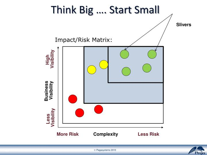 Think Big …. Start Small