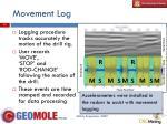 movement log