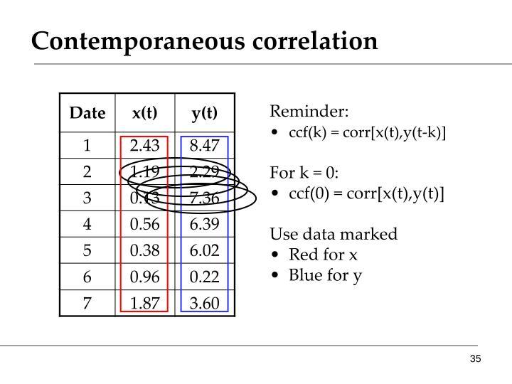 Contemporaneous correlation