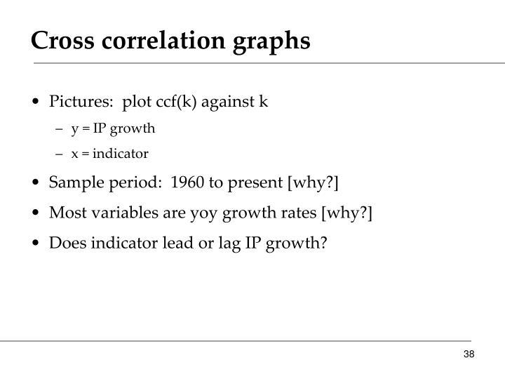 Cross correlation graphs