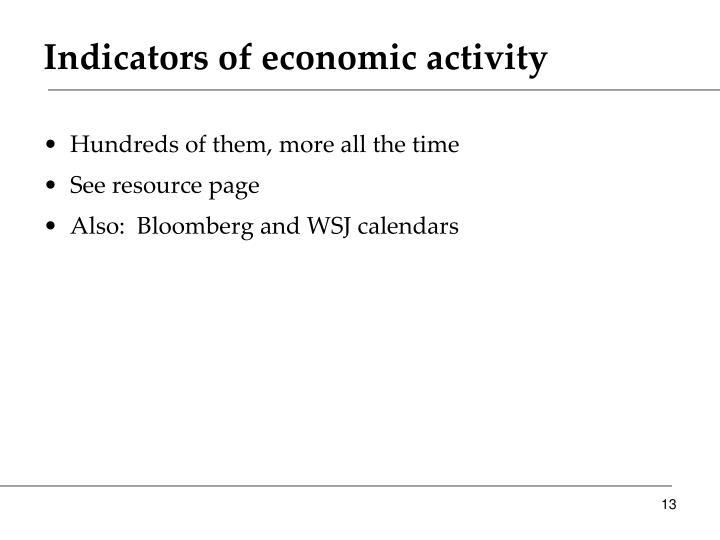 Indicators of economic activity