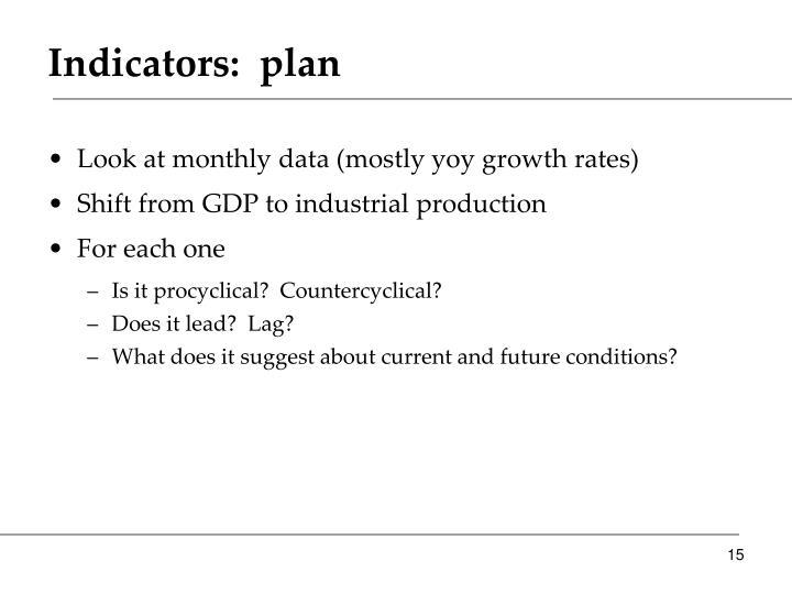Indicators:  plan