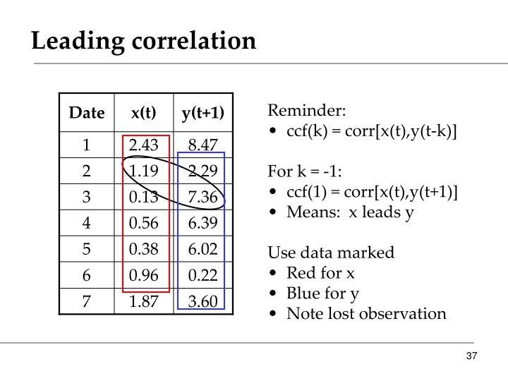 Leading correlation