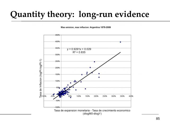 Quantity theory:  long-run evidence
