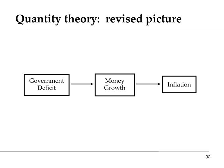Quantity theory:  revised picture