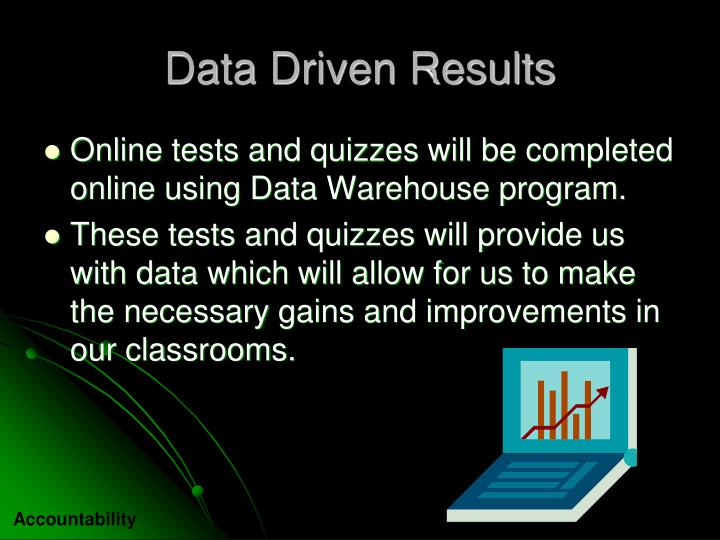 Data Driven Results