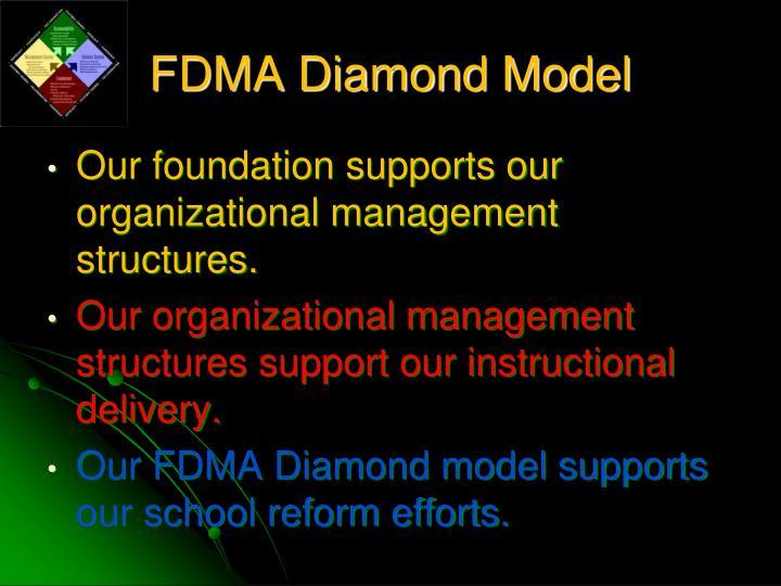 FDMA Diamond Model