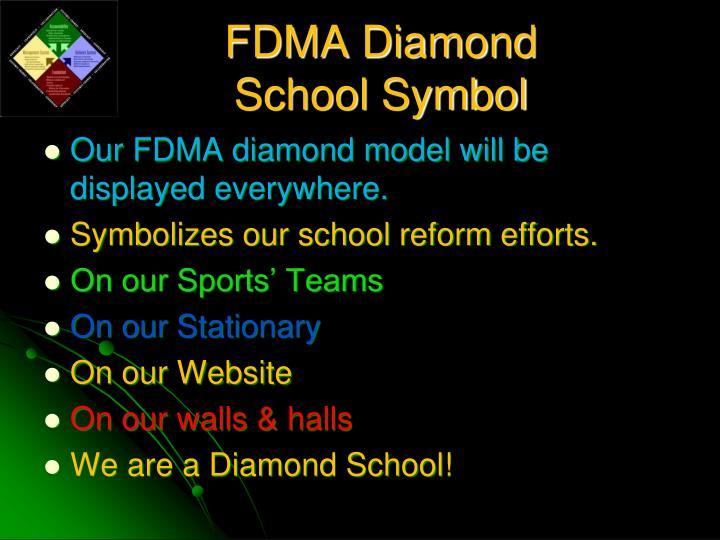 FDMA Diamond