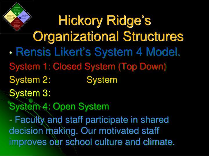 Hickory Ridge's