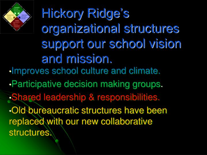 Hickory Ridge's organizational structures support our school vision and mission.