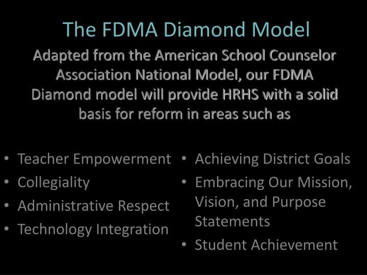 The fdma diamond model