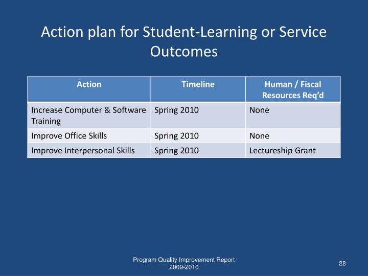 Action plan for Student-Learning