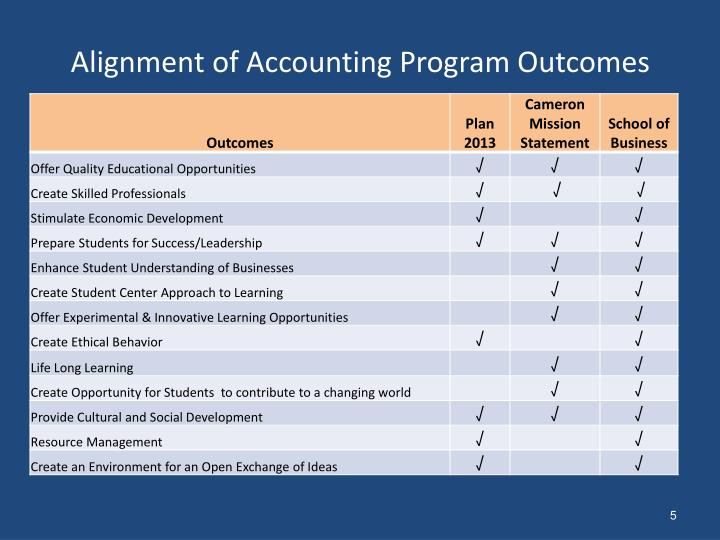 Alignment of Accounting Program Outcomes