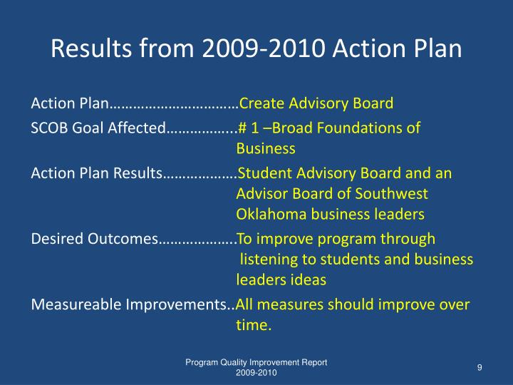 Results from 2009-2010 Action Plan