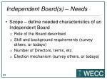 independent board s needs