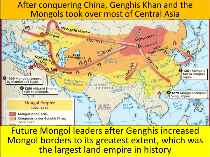 After conquering China,
