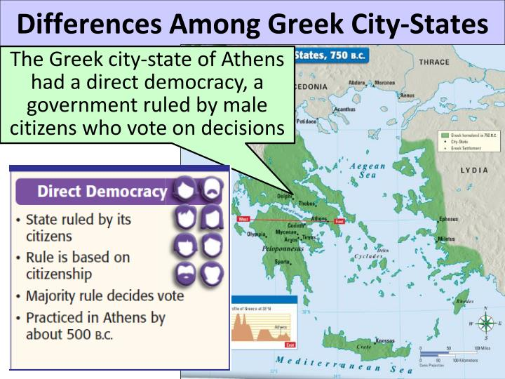 Differences Among Greek City-States
