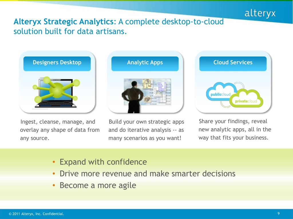 PPT - Alteryx Strategic Analytics PowerPoint Presentation - ID:1629572