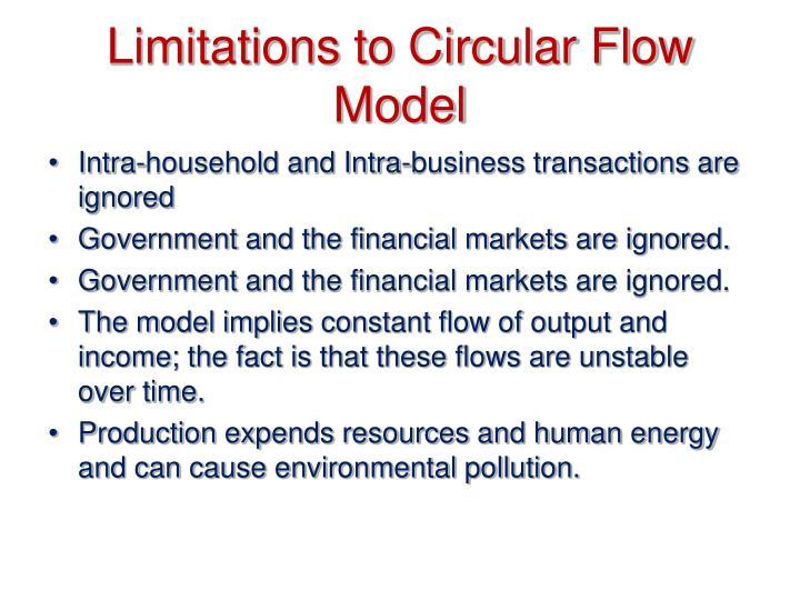 Limitations to Circular Flow Model