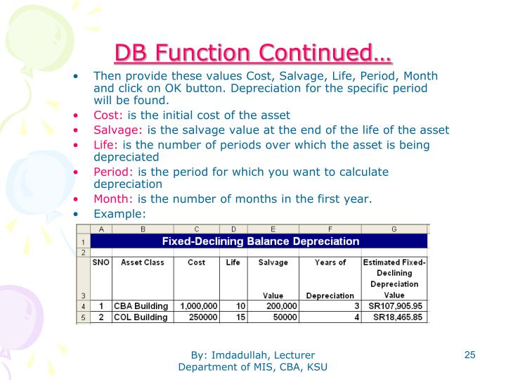 DB Function Continued…