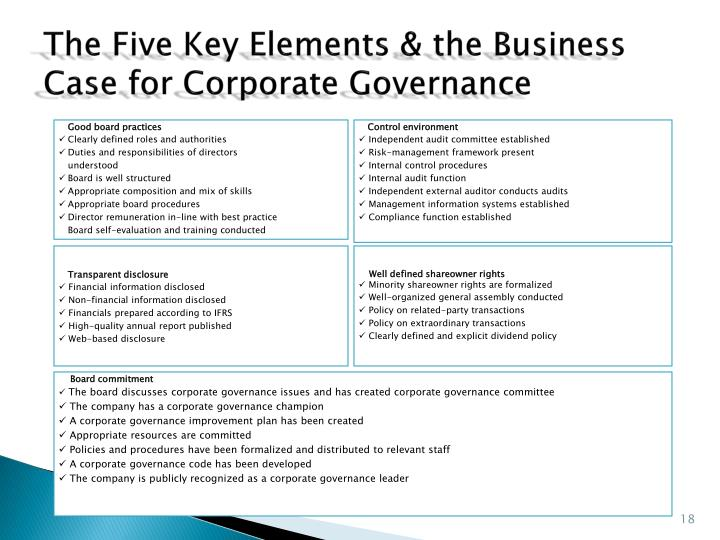 class five elements of corporate governance Principles of corporate governance: mainly through the meetings of the five regional corporate governance the principles identify several fundamental elements.