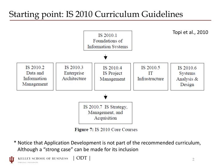 Starting point is 2010 curriculum guidelines