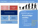 finding 1 crucial role in knowledge society
