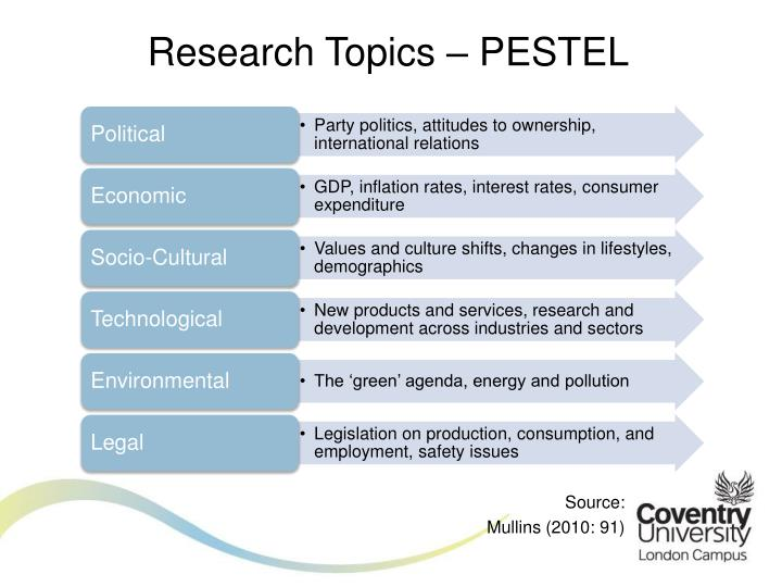Research Topics – PESTEL