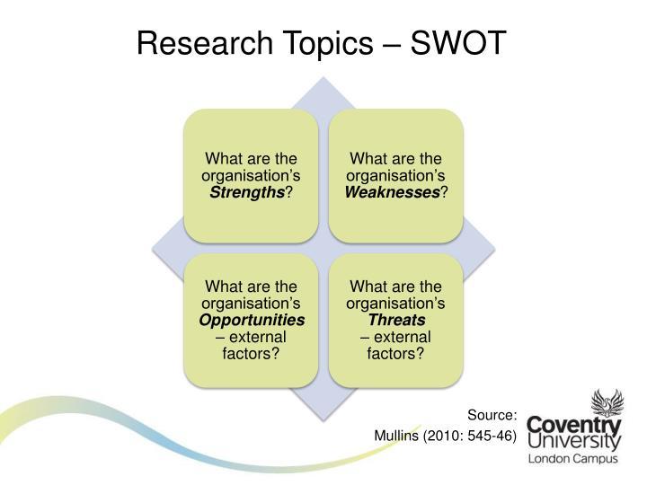 Research Topics – SWOT