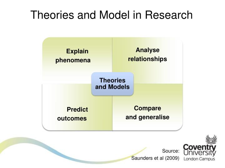 Theories and Model in Research