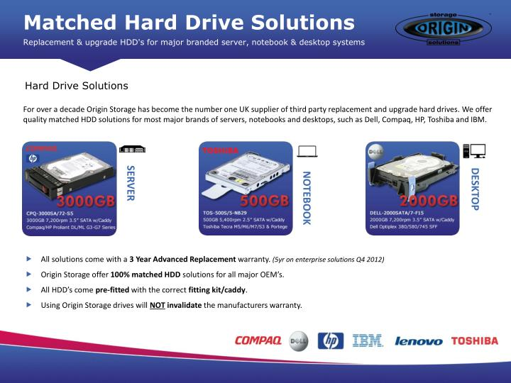 Matched Hard Drive Solutions