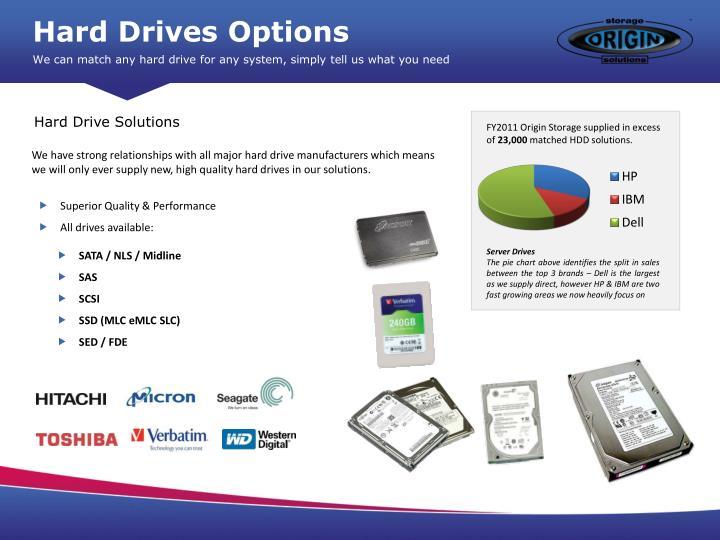 Hard Drives Options