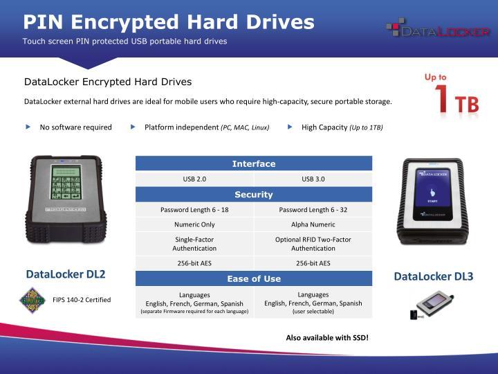 PIN Encrypted Hard Drives