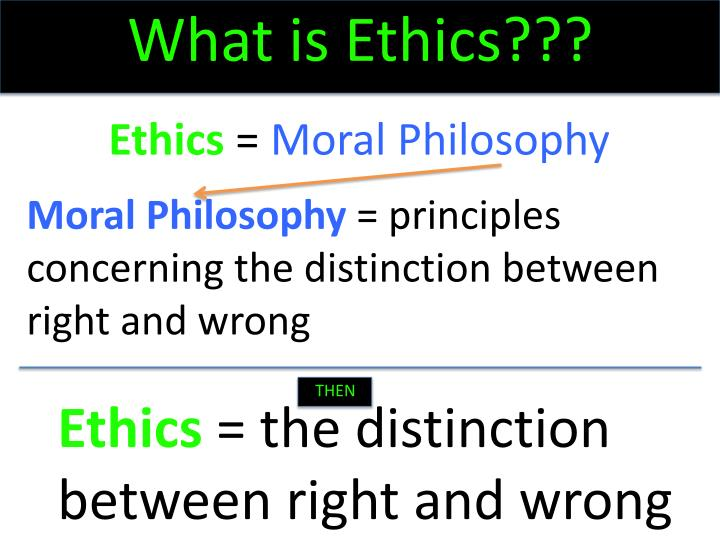What is Ethics???