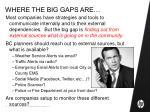 where the big gaps are1