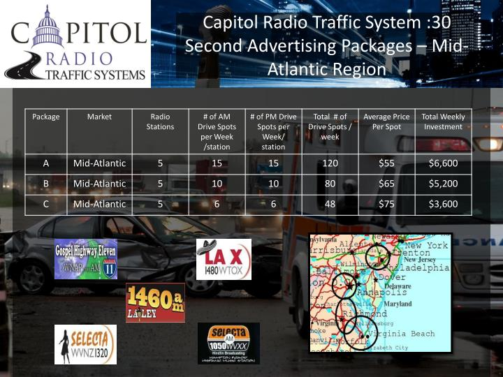 Capitol Radio Traffic System :30 Second Advertising Packages – Mid-Atlantic Region