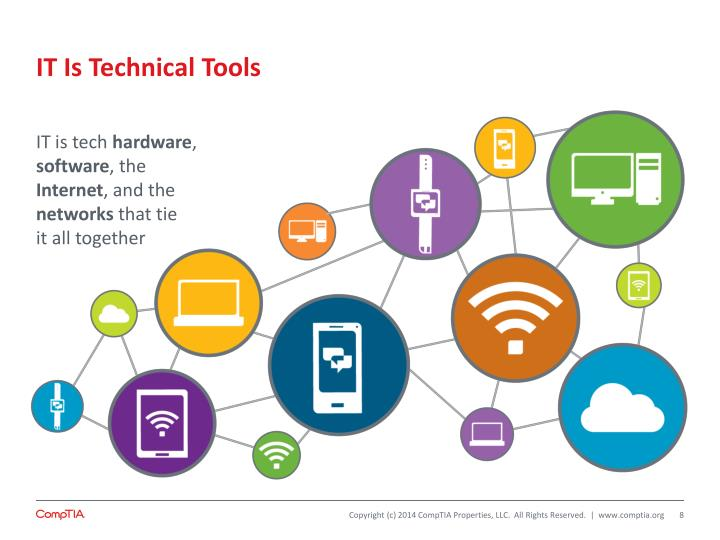 IT Is Technical Tools