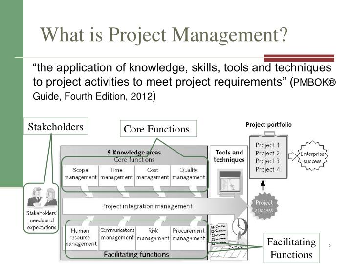 the application of consumers knowledge and involvement The theory of citizen participation  technocracy (or the technocratic approach) is defined as the application of technical knowledge, expertise, techniques, and methods to problem solving democracy, as defined by desario and langton, refers to citizen involvement activities in relation to government planning and policy making (desario and.