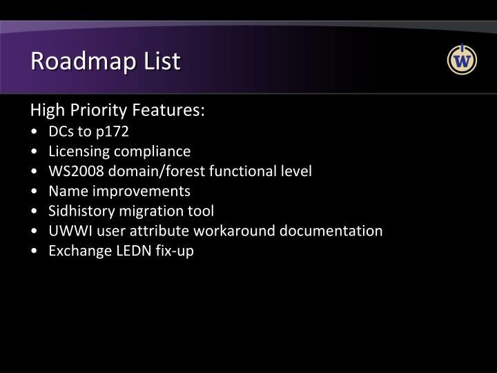 Roadmap List