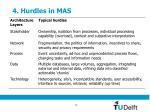 4 hurdles in mas
