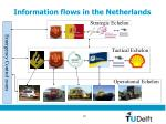 information flows in the netherlands
