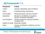 iq frameworks 2