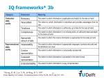 iq frameworks 3b