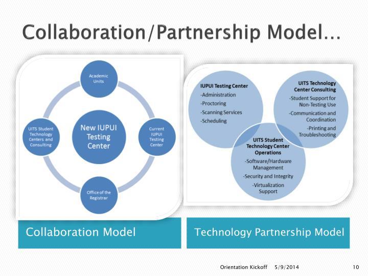 Collaboration/Partnership Model…