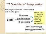 it does matter interpretation
