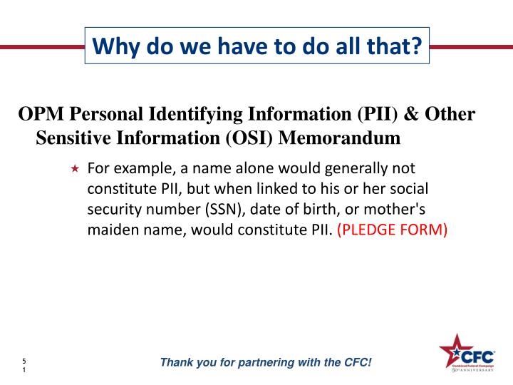 OPM Personal Identifying Information (PII) & Other Sensitive Information (OSI) Memorandum