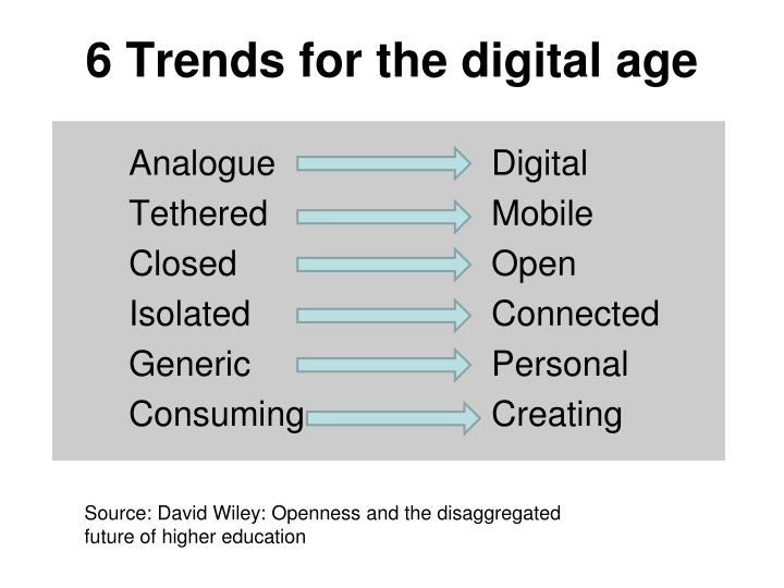 6 Trends for the digital age